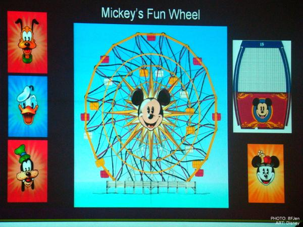 Photo of Disney concept art of Mickey's Fun Wheel.