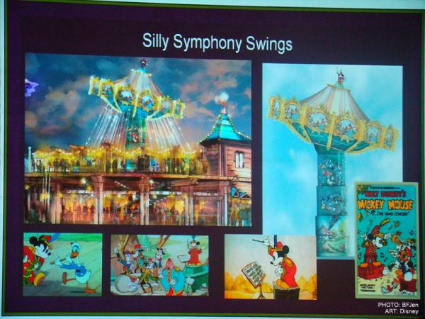 Photo of Disney concept art of Silly Symphony Swings.